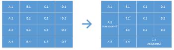 Tabellen-Grafik