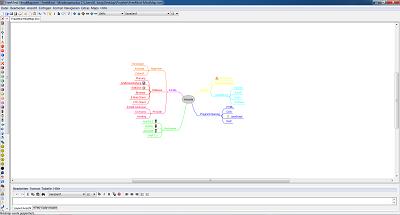 FreeMind-Screenshot