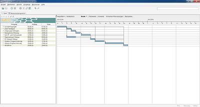 GanttProject-Screenshot